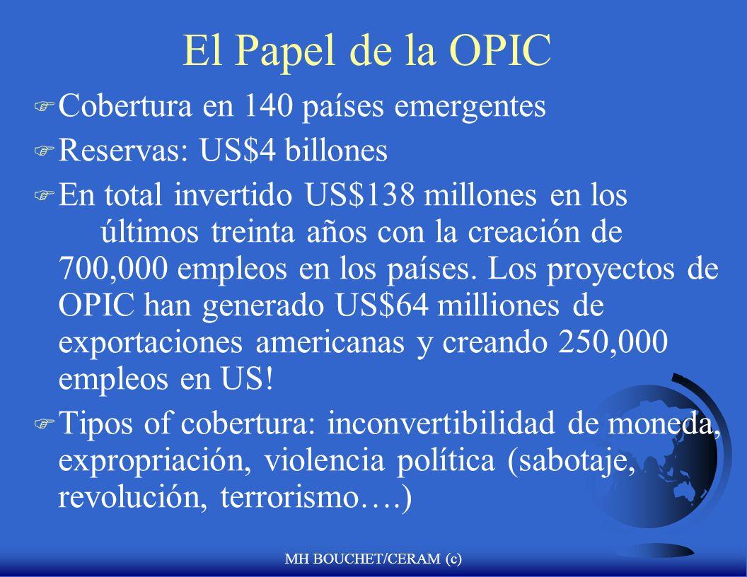 MH BOUCHET/CERAM (c) El papel de la OPIC F US Overseas Private Investment Corporación de inversión privada F Agencia de gobierno americano F 1999 fond