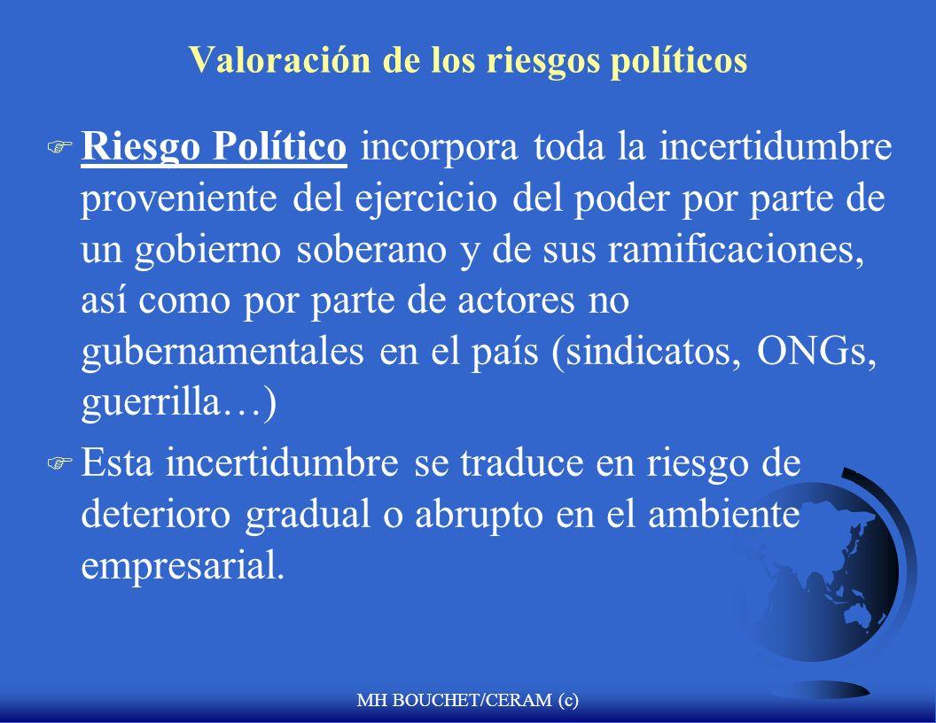 MH BOUCHET/CERAM (c) Análisis de los Riesgos de un País F La estabilidad politica es un elemento clave de una estrategia exitosa de inversión, de prés