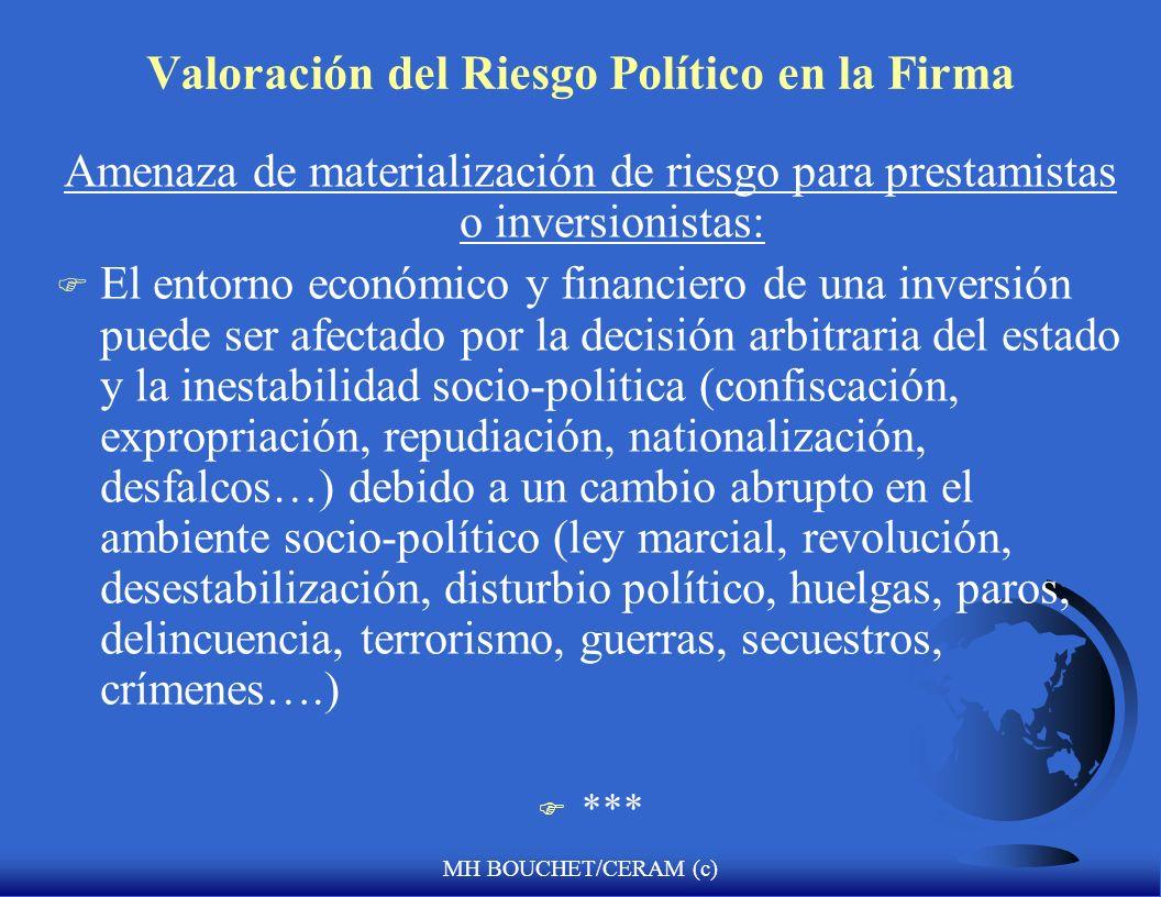 MH BOUCHET/CERAM (c) Valoración de los riesgos políticos F Riesgo Político incorpora toda la incertidumbre proveniente del ejercicio del poder por par