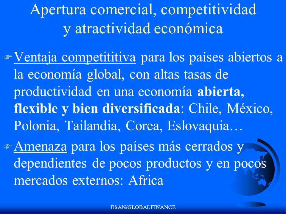 ESAN/GLOBAL FINANCE Apertura comercial, competitividad y atractividad económica F Ventaja competititiva para los países abiertos a la economía global,