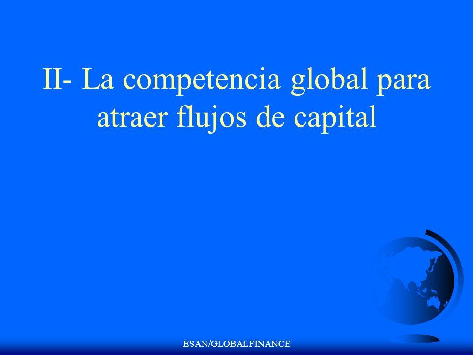 ESAN/GLOBAL FINANCE II- La competencia global para atraer flujos de capital