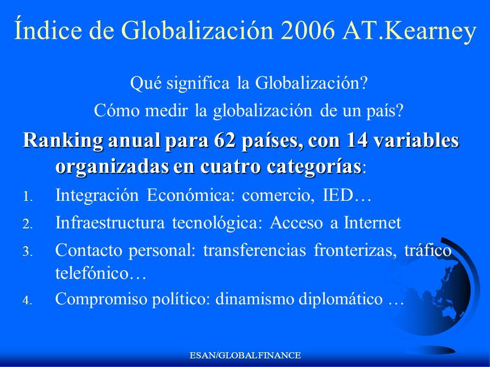 ESAN/GLOBAL FINANCE Índice de Globalización 2006 AT.Kearney Qué significa la Globalización? Cómo medir la globalización de un país? Ranking anual para