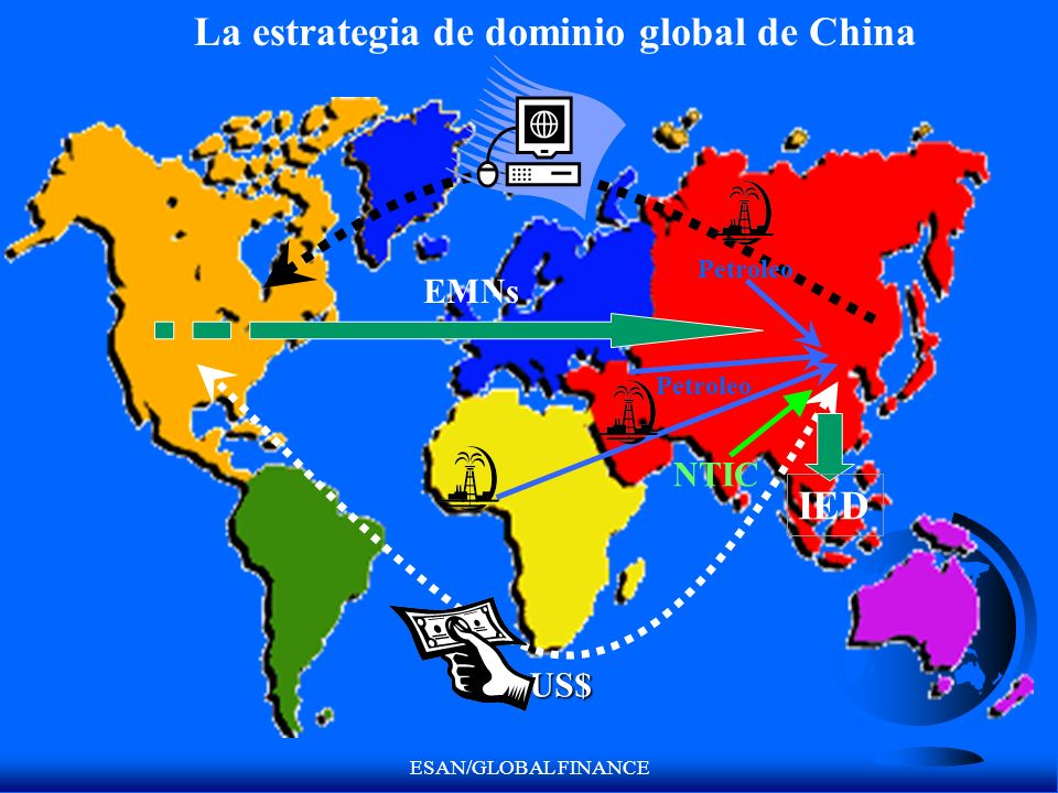 ESAN/GLOBAL FINANCE La estrategia de dominio global de China Petroleo US$ NTIC IED EMNs