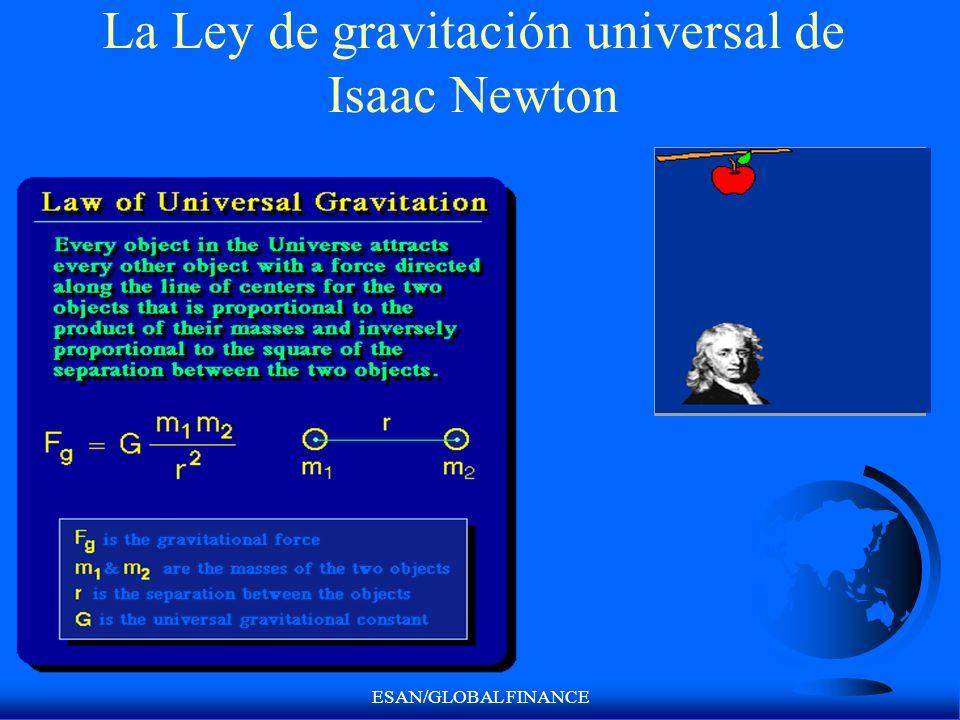 ESAN/GLOBAL FINANCE La Ley de gravitación universal de Isaac Newton