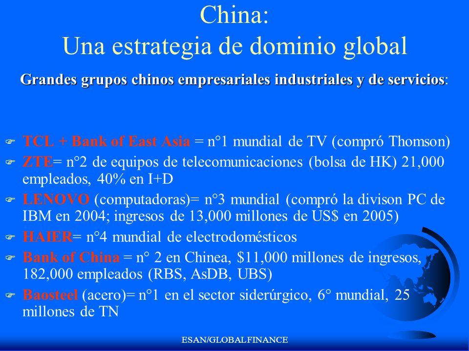 ESAN/GLOBAL FINANCE China: Una estrategia de dominio global Grandes grupos chinos empresariales industriales y de servicios Grandes grupos chinos empr