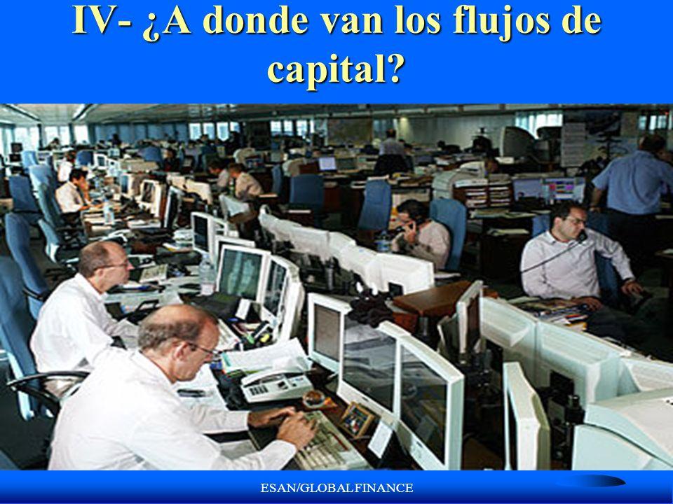 ESAN/GLOBAL FINANCE IV- ¿A donde van los flujos de capital?