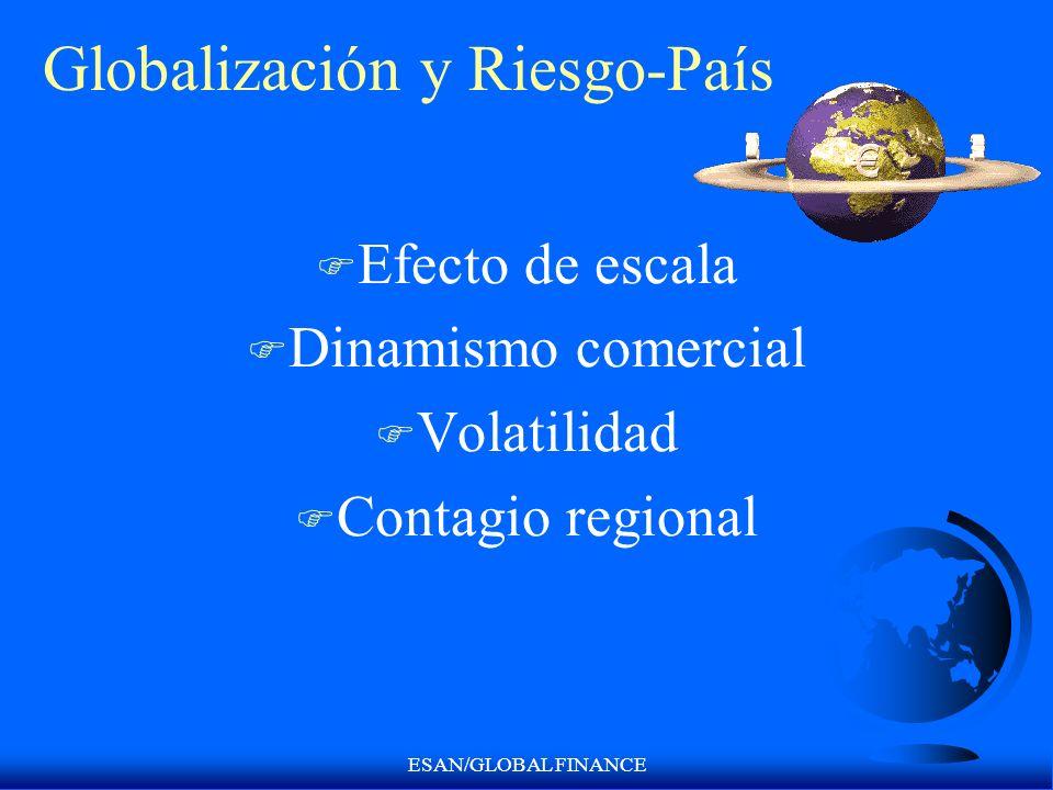 ESAN/GLOBAL FINANCE Globalización y Riesgo-País F Efecto de escala F Dinamismo comercial F Volatilidad F Contagio regional