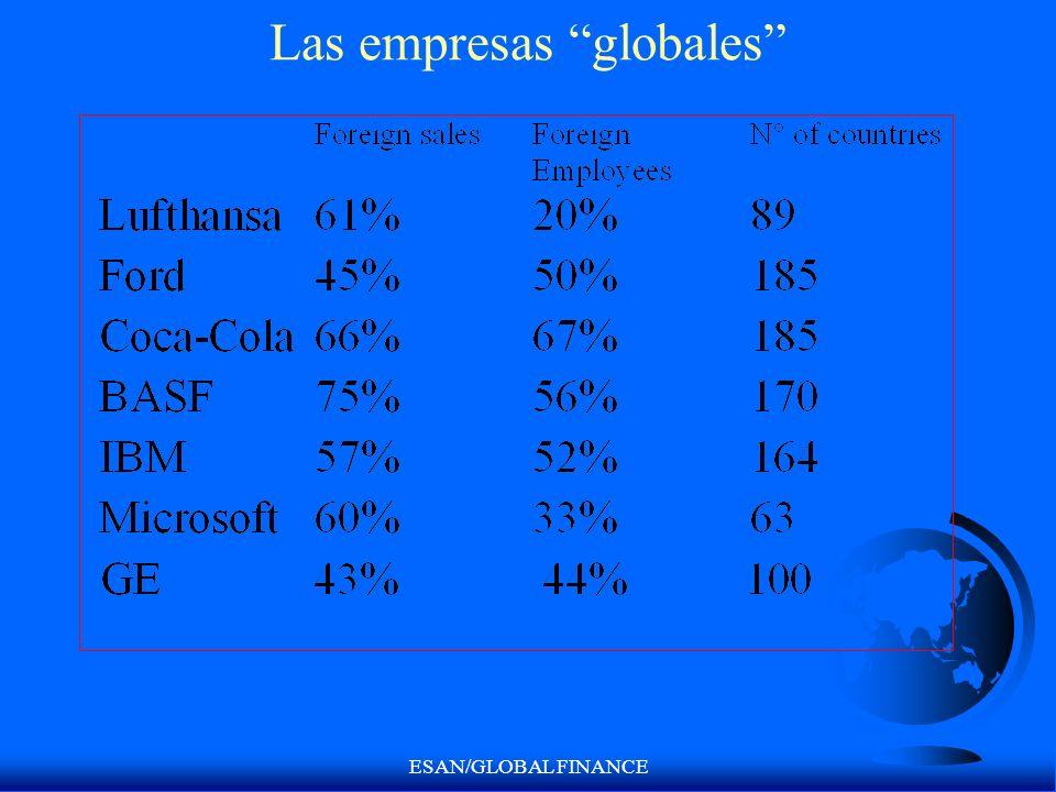 ESAN/GLOBAL FINANCE Las empresas globales