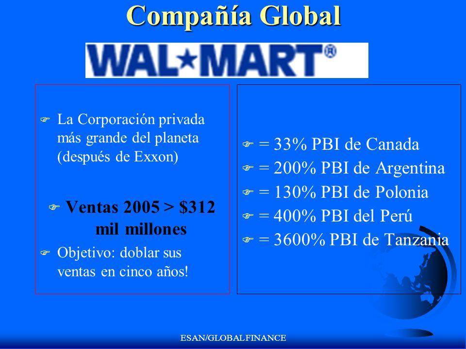 ESAN/GLOBAL FINANCE Compañía Global F La Corporación privada más grande del planeta (después de Exxon) F Ventas 2005 > $312 mil millones F Objetivo: d