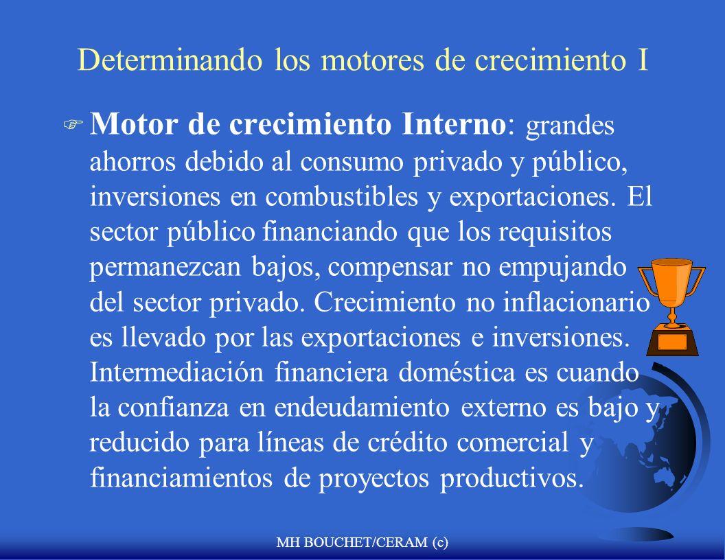 MH BOUCHET/CERAM (c) Determinando los motores de crecimiento I F Motor de crecimiento Interno: grandes ahorros debido al consumo privado y público, in