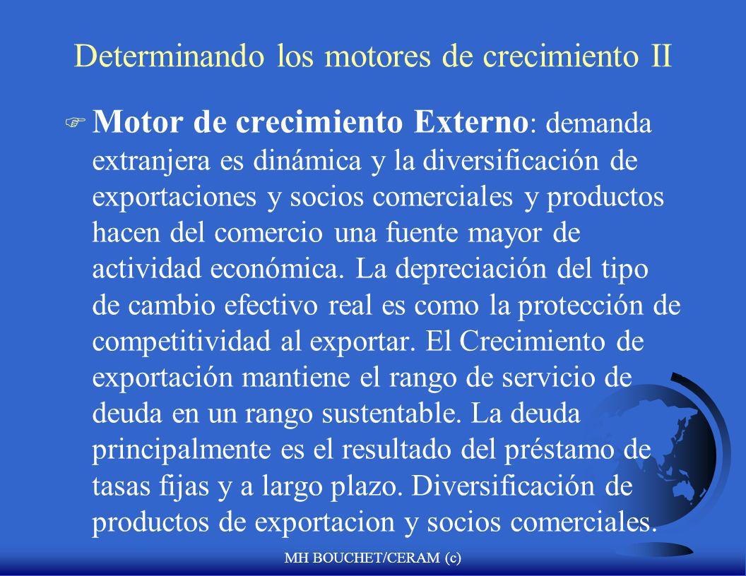 MH BOUCHET/CERAM (c) Determinando los motores de crecimiento II F Motor de crecimiento Externo : demanda extranjera es dinámica y la diversificación d