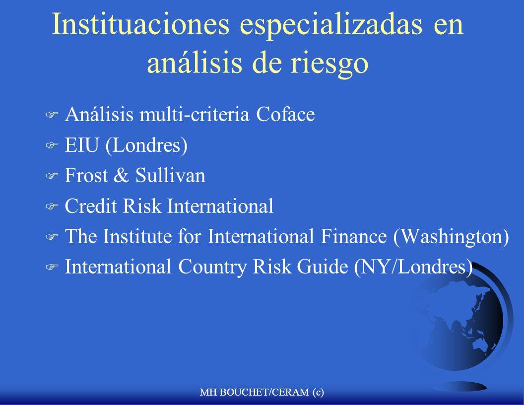 MH BOUCHET/CERAM (c) Instituaciones especializadas en análisis de riesgo F Análisis multi-criteria Coface F EIU (Londres) F Frost & Sullivan F Credit