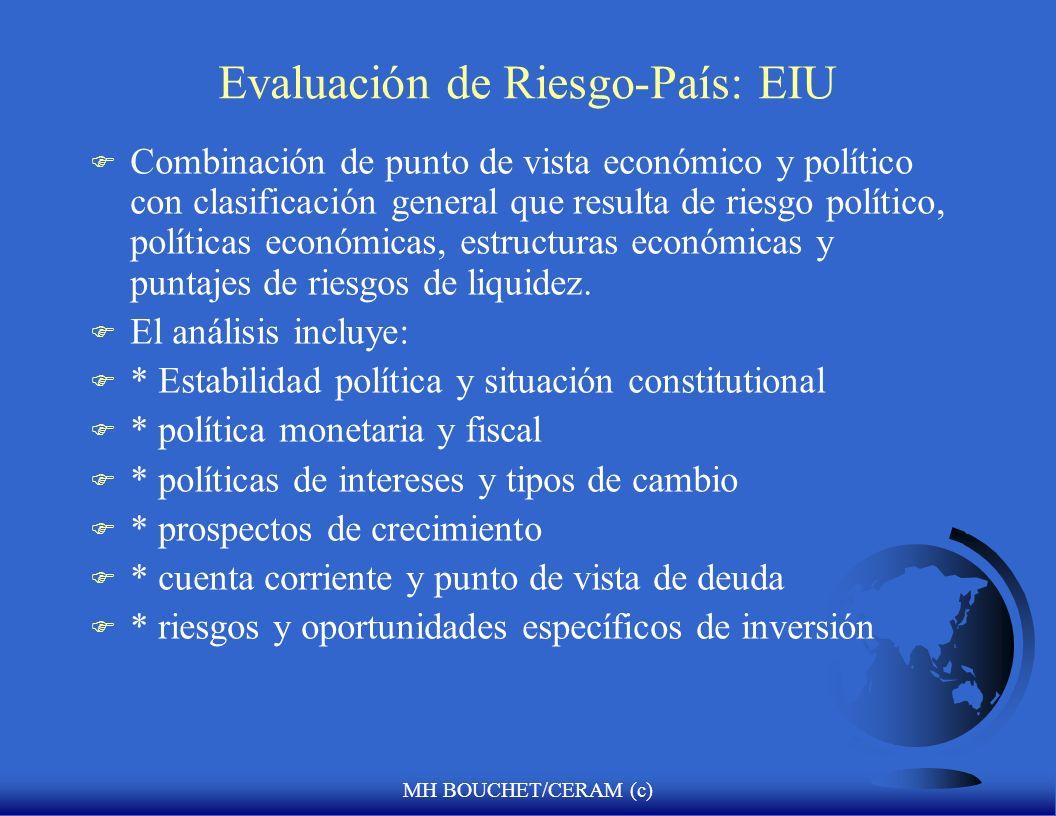 MH BOUCHET/CERAM (c) Evaluación de Riesgo-País: EIU F Combinación de punto de vista económico y político con clasificación general que resulta de ries