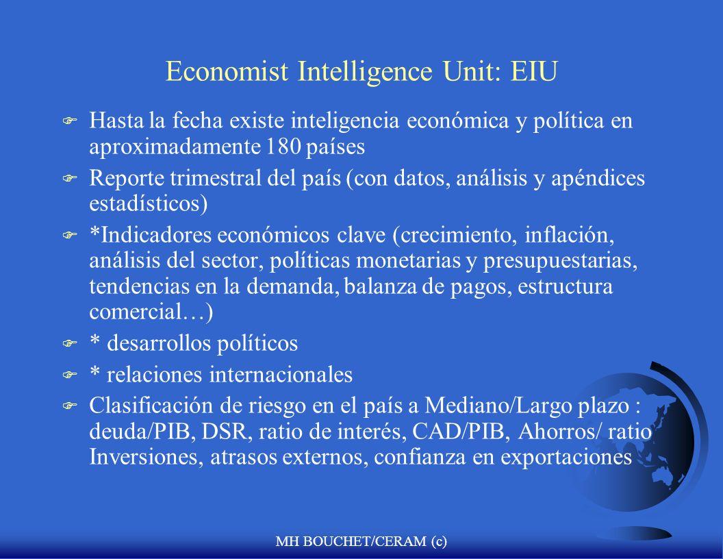 MH BOUCHET/CERAM (c) Economist Intelligence Unit: EIU F Hasta la fecha existe inteligencia económica y política en aproximadamente 180 países F Report