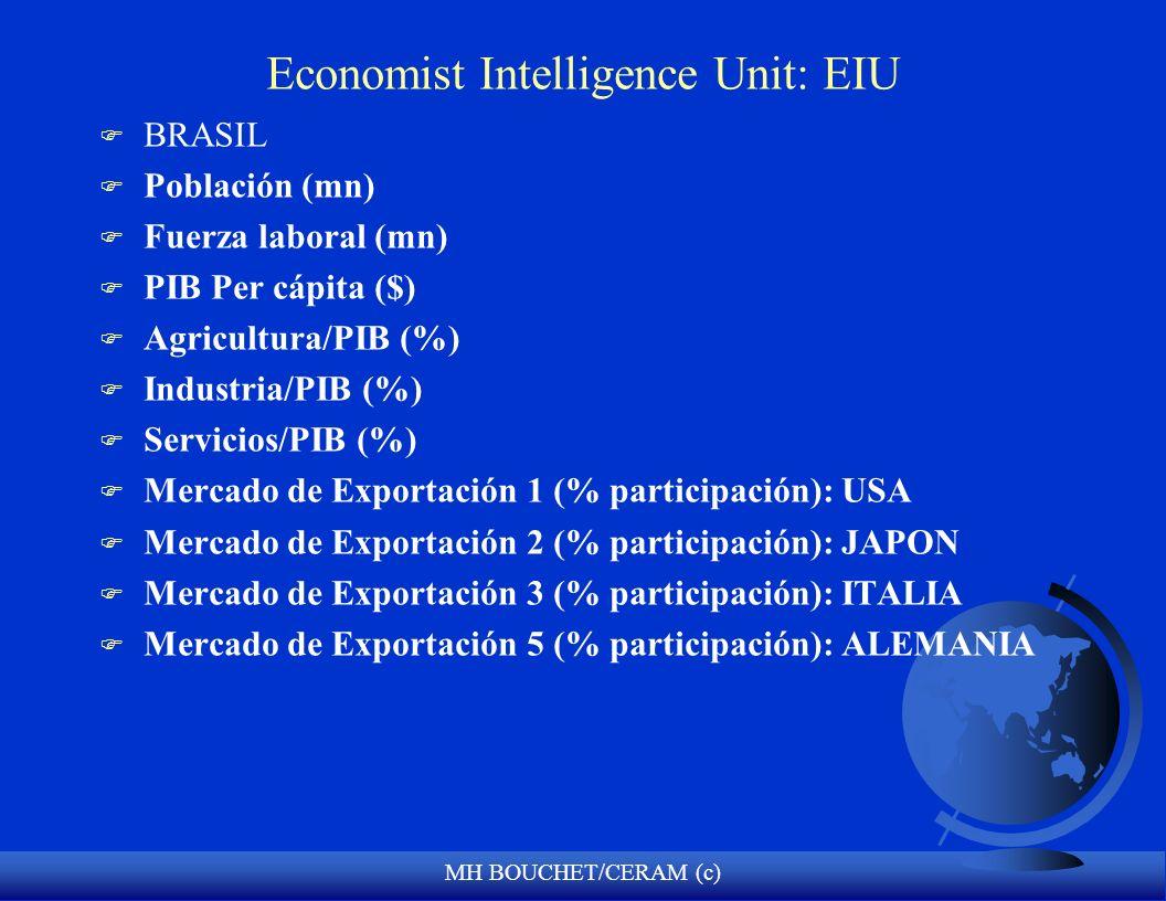 MH BOUCHET/CERAM (c) Economist Intelligence Unit: EIU F BRASIL F Población (mn) F Fuerza laboral (mn) F PIB Per cápita ($) F Agricultura/PIB (%) F Ind