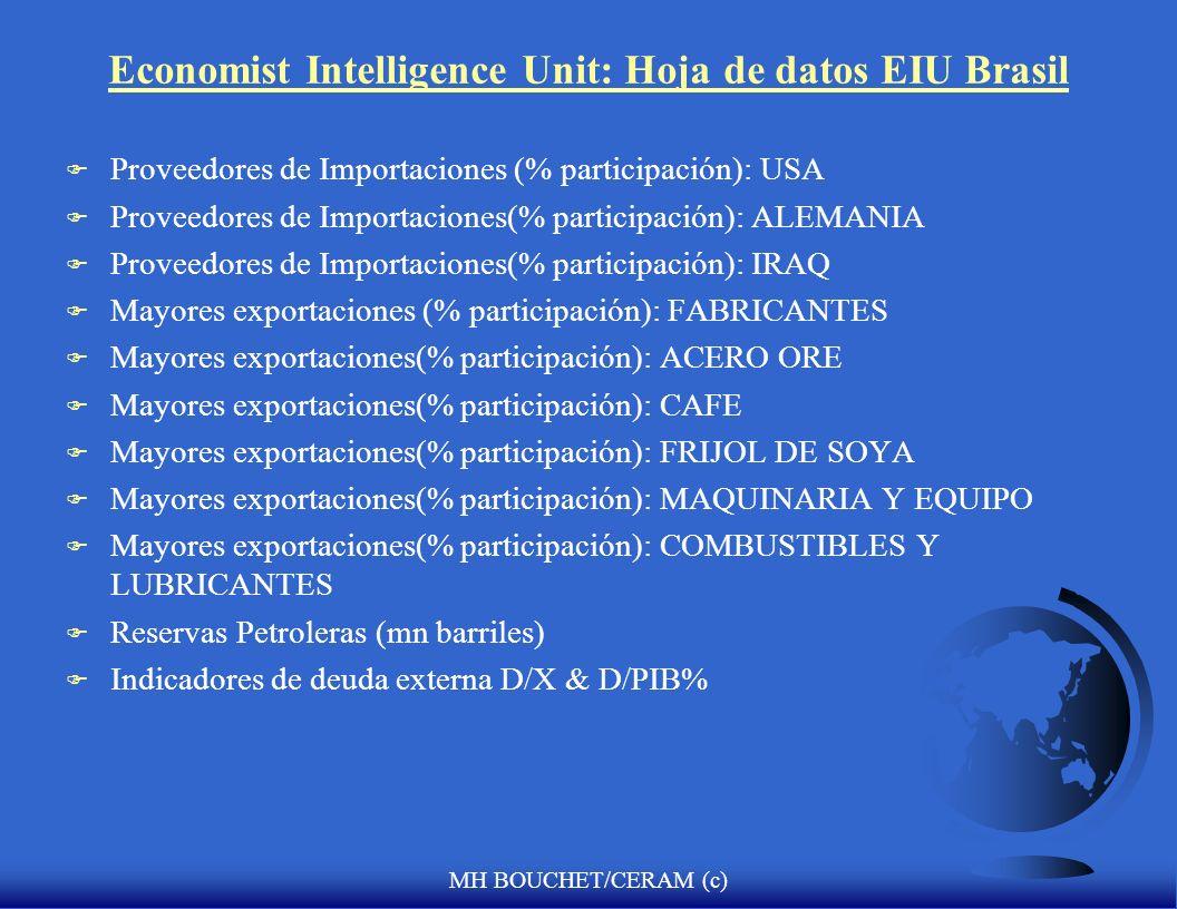 MH BOUCHET/CERAM (c) Economist Intelligence Unit: Hoja de datos EIU Brasil F Proveedores de Importaciones (% participación): USA F Proveedores de Impo