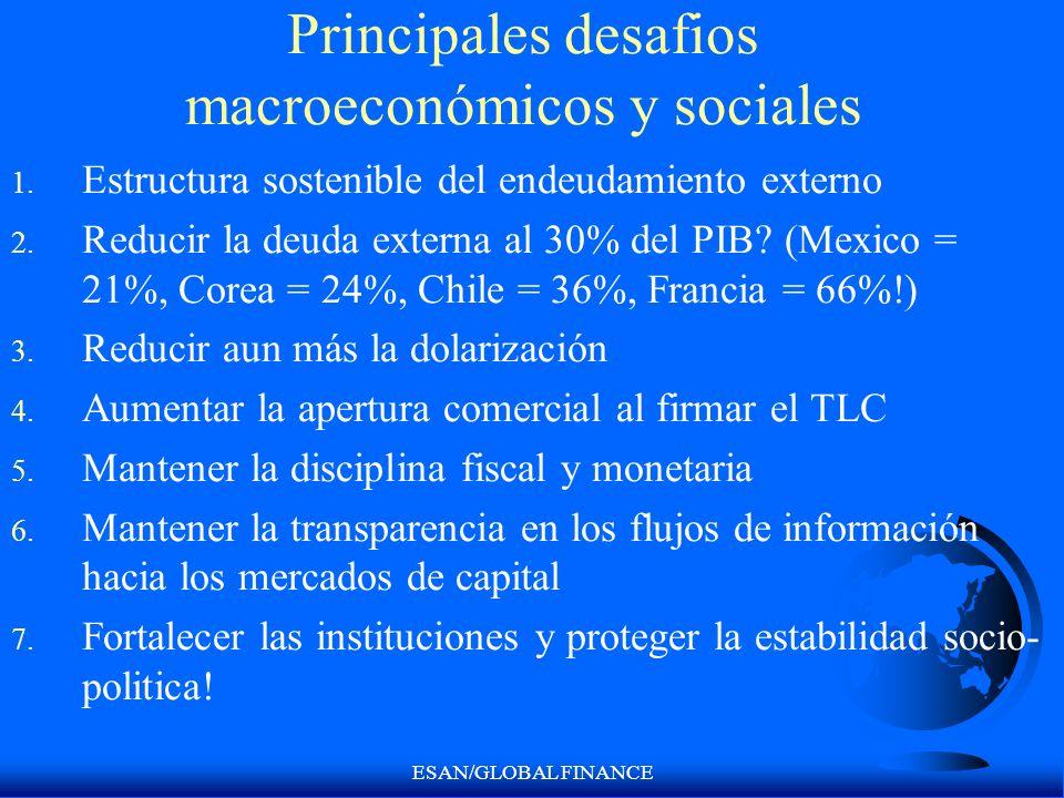 ESAN/GLOBAL FINANCE Principales desafios macroeconómicos y sociales 1.