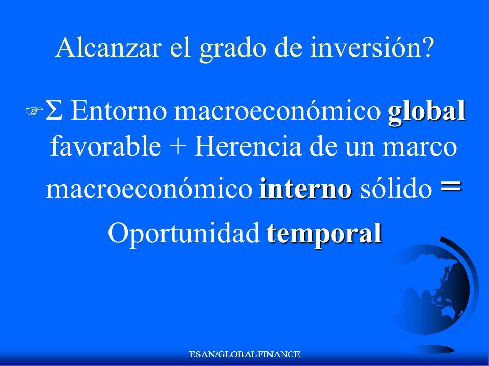 ESAN/GLOBAL FINANCE Alcanzar el grado de inversión? global interno = F Σ Entorno macroeconómico global favorable + Herencia de un marco macroeconómico