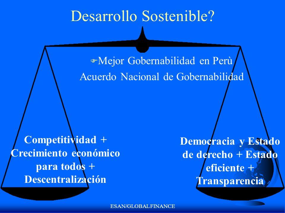 ESAN/GLOBAL FINANCE Desarrollo Sostenible? Competitividad + Crecimiento económico para todos + Descentralización Democracia y Estado de derecho + Esta