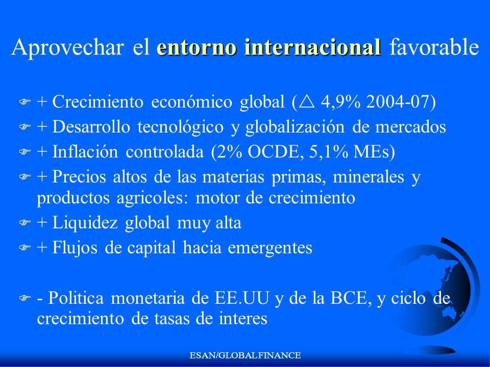 ESAN/GLOBAL FINANCE entorno internacional Aprovechar el entorno internacional favorable F + Crecimiento económico global ( 4,9% 2004-07) F + Desarrollo tecnológico y globalización de mercados F + Inflación controlada (2% OCDE, 5,1% MEs) F + Precios altos de las materias primas, minerales y productos agricoles: motor de crecimiento F + Liquidez global muy alta F + Flujos de capital hacia emergentes F - Politica monetaria de EE.UU y de la BCE, y ciclo de crecimiento de tasas de interes