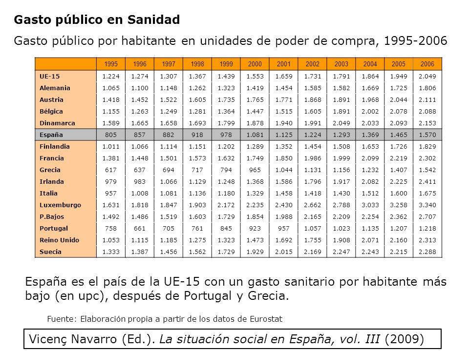 Vicenç Navarro (Ed.). La situación social en España, vol.