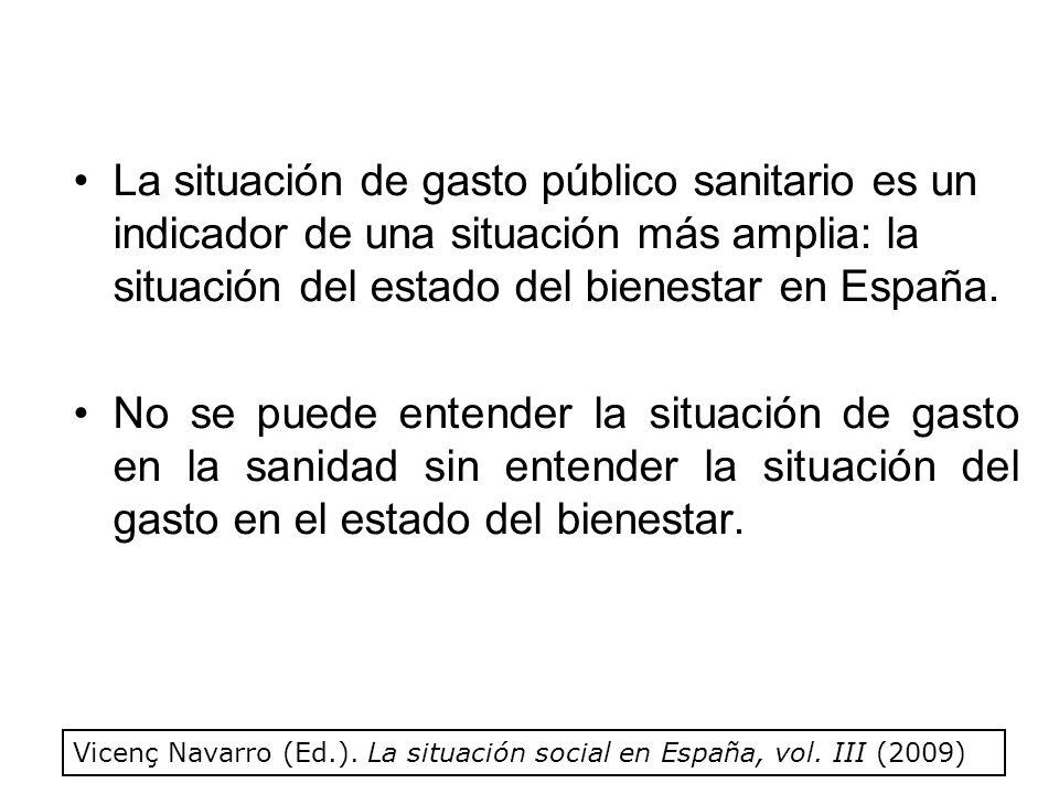 La situación de gasto público sanitario es un indicador de una situación más amplia: la situación del estado del bienestar en España.