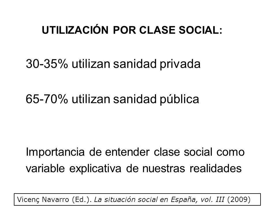 UTILIZACIÓN POR CLASE SOCIAL:.