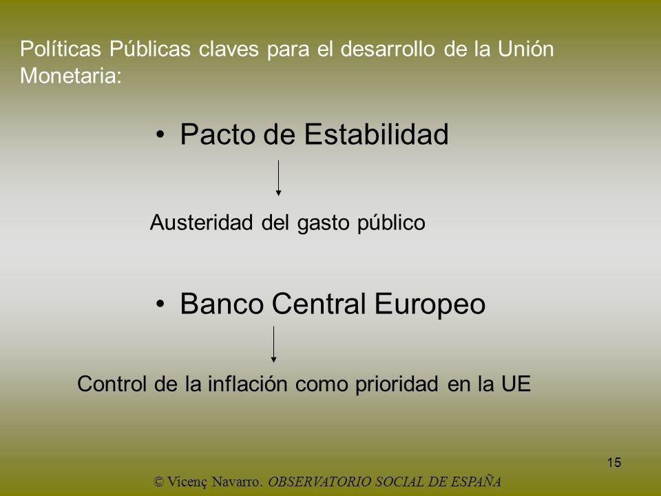 15 Políticas Públicas claves para el desarrollo de la Unión Monetaria: Pacto de Estabilidad Banco Central Europeo Austeridad del gasto público Control