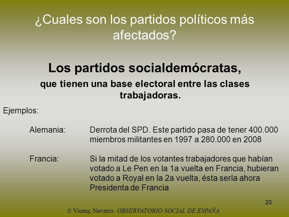 20 ¿Cuales son los partidos políticos más afectados? Los partidos socialdemócratas, que tienen una base electoral entre las clases trabajadoras. Ejemp
