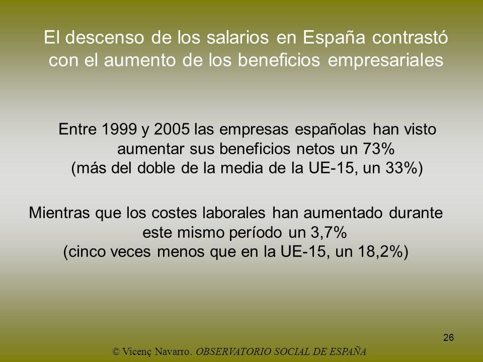 26 El descenso de los salarios en España contrastó con el aumento de los beneficios empresariales Entre 1999 y 2005 las empresas españolas han visto a