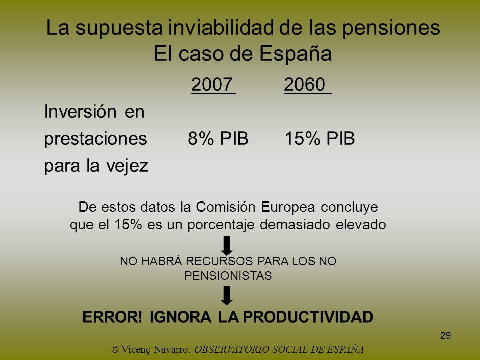 29 La supuesta inviabilidad de las pensiones El caso de España 20072060 Inversión en prestaciones8% PIB15% PIB para la vejez De estos datos la Comisió