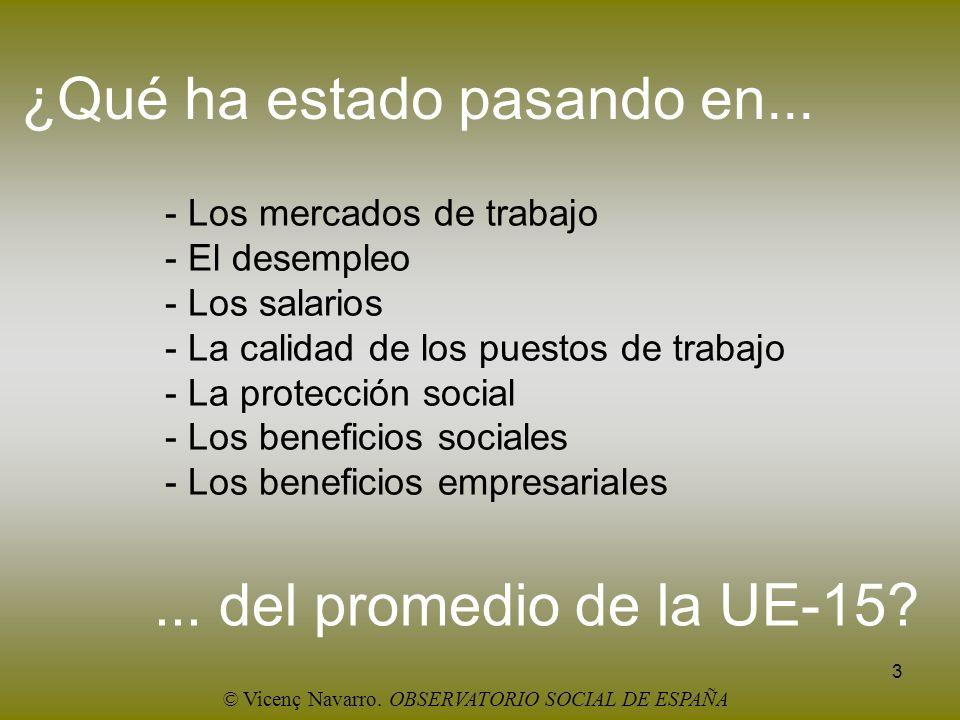 3 ¿Qué ha estado pasando en... - Los mercados de trabajo - El desempleo - Los salarios - La calidad de los puestos de trabajo - La protección social -