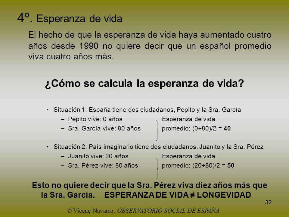 32 4º. Esperanza de vida El hecho de que la esperanza de vida haya aumentado cuatro años desde 1990 no quiere decir que un español promedio viva cuatr