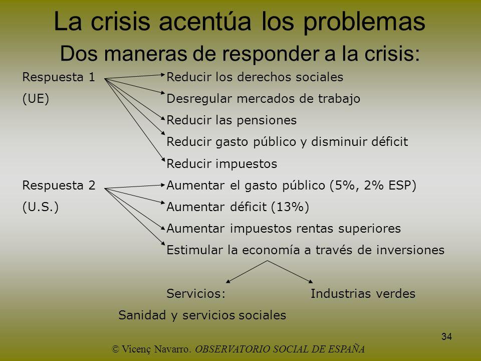 34 Respuesta 1Reducir los derechos sociales (UE)Desregular mercados de trabajo Reducir las pensiones Reducir gasto público y disminuir déficit Reducir