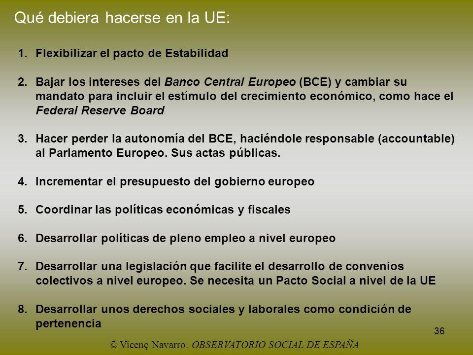 36 Qué debiera hacerse en la UE: 1.Flexibilizar el pacto de Estabilidad 2.Bajar los intereses del Banco Central Europeo (BCE) y cambiar su mandato par