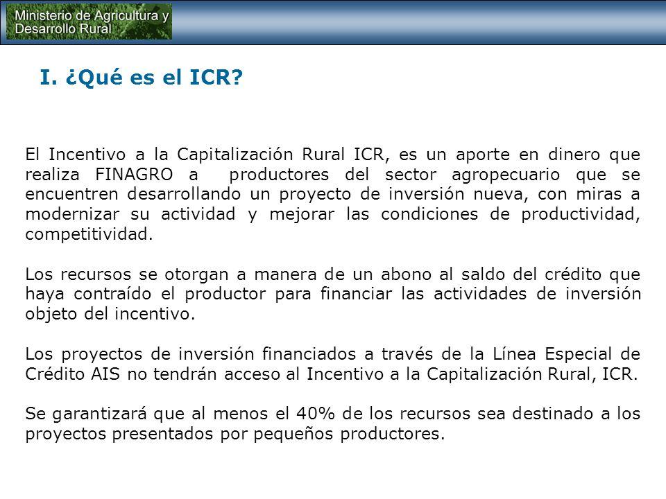 TEMAS: I. ¿Qué es el ICR? II.¿A quien va dirigido? III.¿Qué requisitos tiene? IV.¿Qué inversiones cubre? V.¿Cuánto es el monto máximo? VI.¿Cómo es el