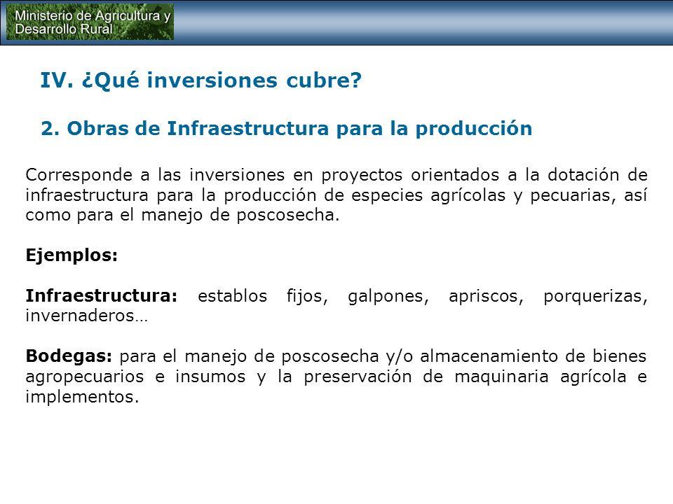 IV. ¿Qué inversiones cubre? 1. Adecuación de tierras y manejo del recurso hídrico Corresponde a las inversiones dirigidas a posibilitar el uso del pot