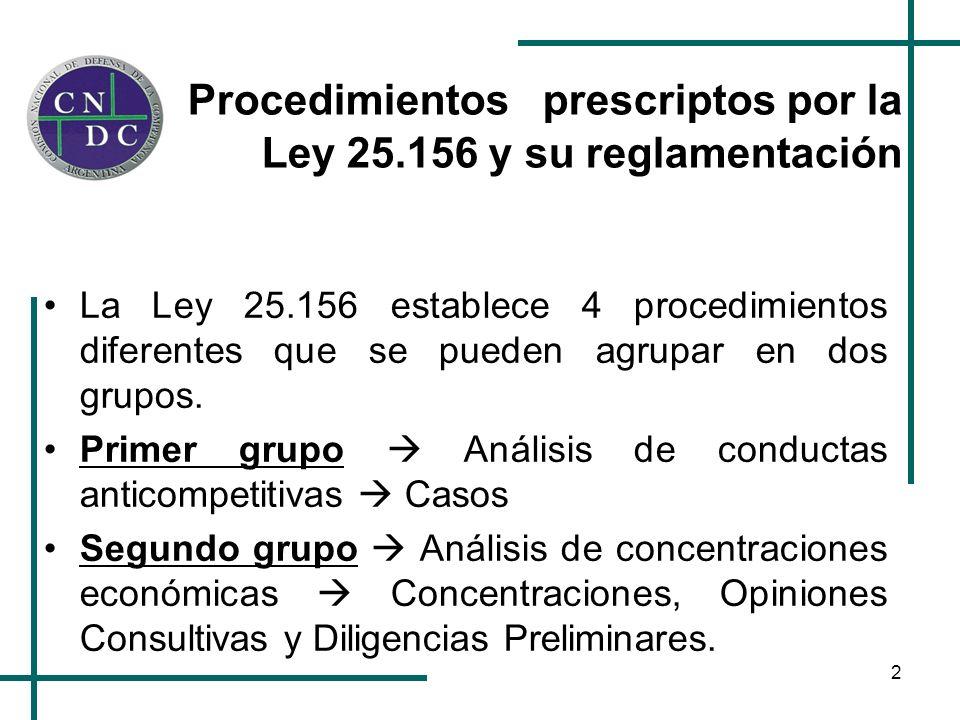 2 Procedimientos prescriptos por la Ley 25.156 y su reglamentación La Ley 25.156 establece 4 procedimientos diferentes que se pueden agrupar en dos grupos.