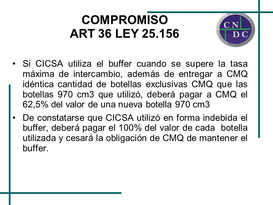 COMPROMISO ART 36 LEY 25.156 Si CICSA utiliza el buffer cuando se supere la tasa máxima de intercambio, además de entregar a CMQ idéntica cantidad de