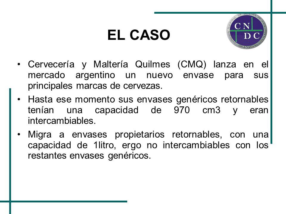 EL CASO La COMISIÓN NACIONAL DE DEFENSA DE LA COMPETENCIA, inicia una investigación de oficio.