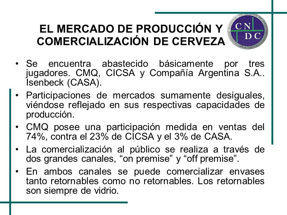 EL MERCADO DE PRODUCCIÓN Y COMERCIALIZACIÓN DE CERVEZA Se encuentra abastecido básicamente por tres jugadores. CMQ, CICSA y Compañía Argentina S.A.. I