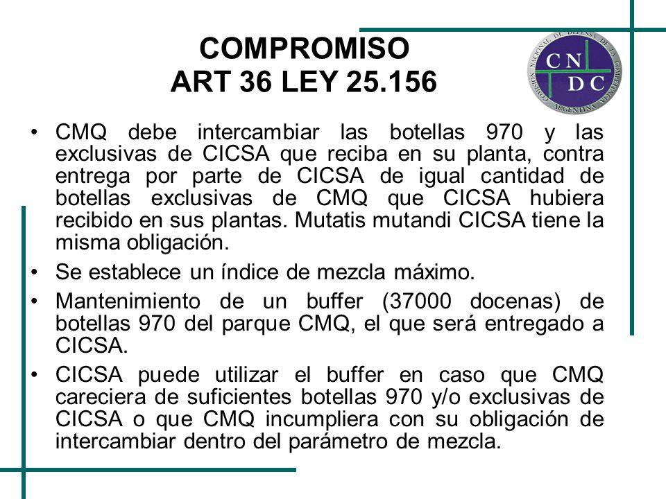 COMPROMISO ART 36 LEY 25.156 Si CICSA utiliza el buffer cuando se supere la tasa máxima de intercambio, además de entregar a CMQ idéntica cantidad de botellas exclusivas CMQ que las botellas 970 cm3 que utilizó, deberá pagar a CMQ el 62,5% del valor de una nueva botella 970 cm3 De constatarse que CICSA utilizó en forma indebida el buffer, deberá pagar el 100% del valor de cada botella utilizada y cesará la obligación de CMQ de mantener el buffer.