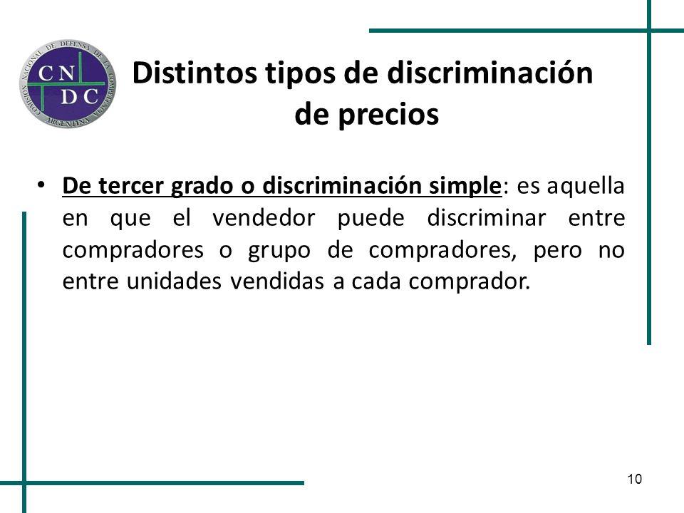 10 Distintos tipos de discriminación de precios De tercer grado o discriminación simple: es aquella en que el vendedor puede discriminar entre comprad