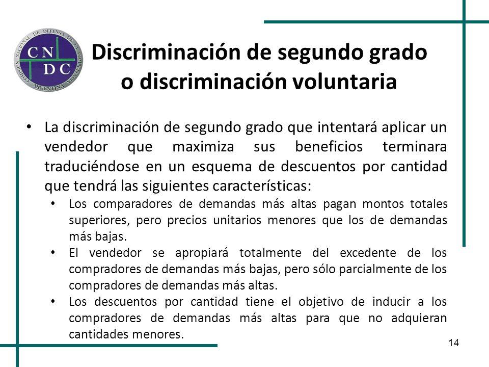 14 Discriminación de segundo grado o discriminación voluntaria La discriminación de segundo grado que intentará aplicar un vendedor que maximiza sus b