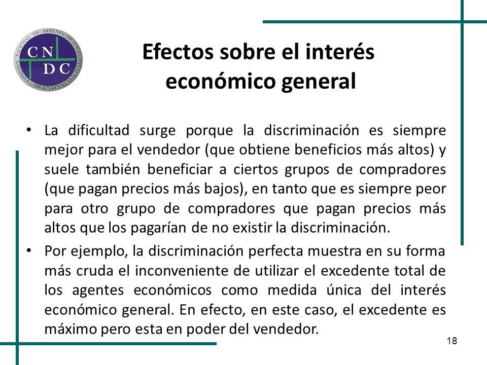 18 Efectos sobre el interés económico general La dificultad surge porque la discriminación es siempre mejor para el vendedor (que obtiene beneficios m
