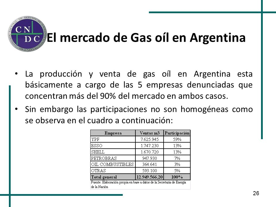 26 El mercado de Gas oíl en Argentina La producción y venta de gas oíl en Argentina esta básicamente a cargo de las 5 empresas denunciadas que concent