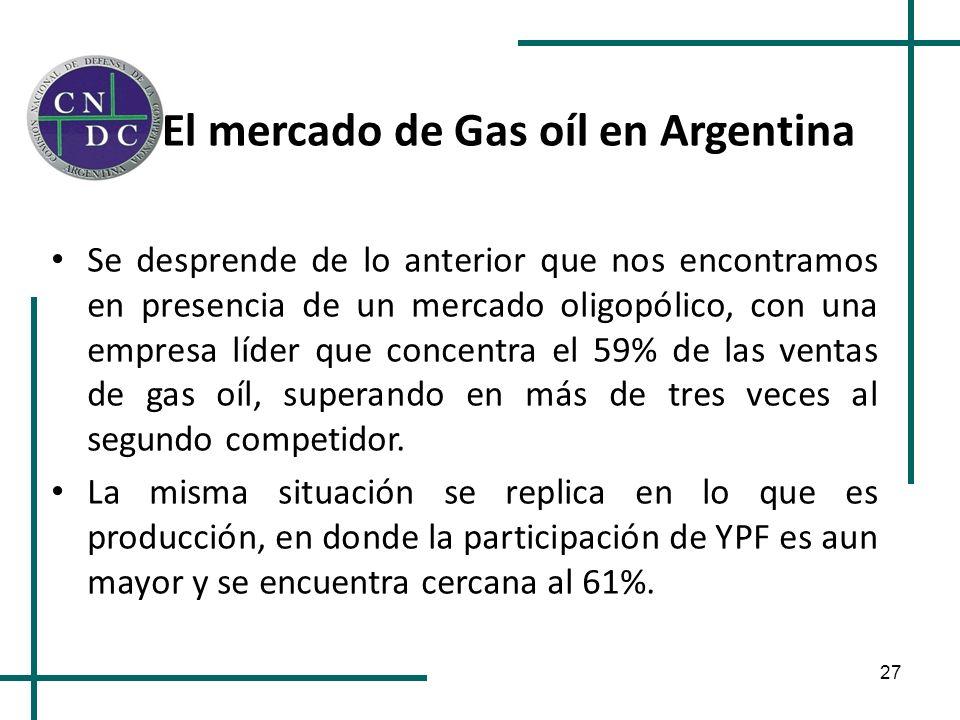 27 El mercado de Gas oíl en Argentina Se desprende de lo anterior que nos encontramos en presencia de un mercado oligopólico, con una empresa líder qu