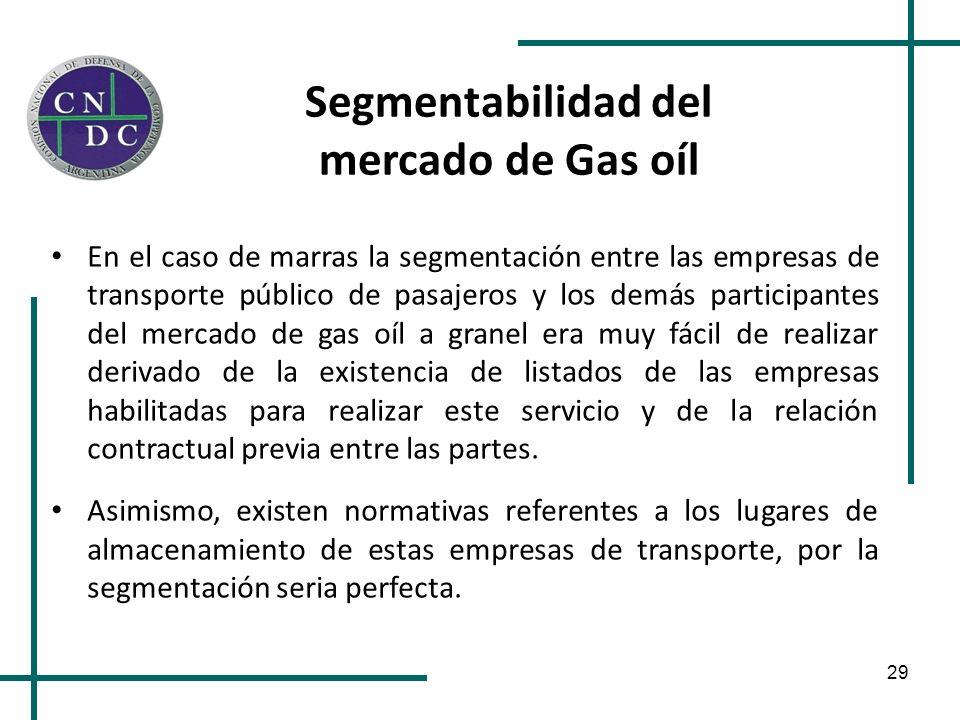 29 Segmentabilidad del mercado de Gas oíl En el caso de marras la segmentación entre las empresas de transporte público de pasajeros y los demás parti