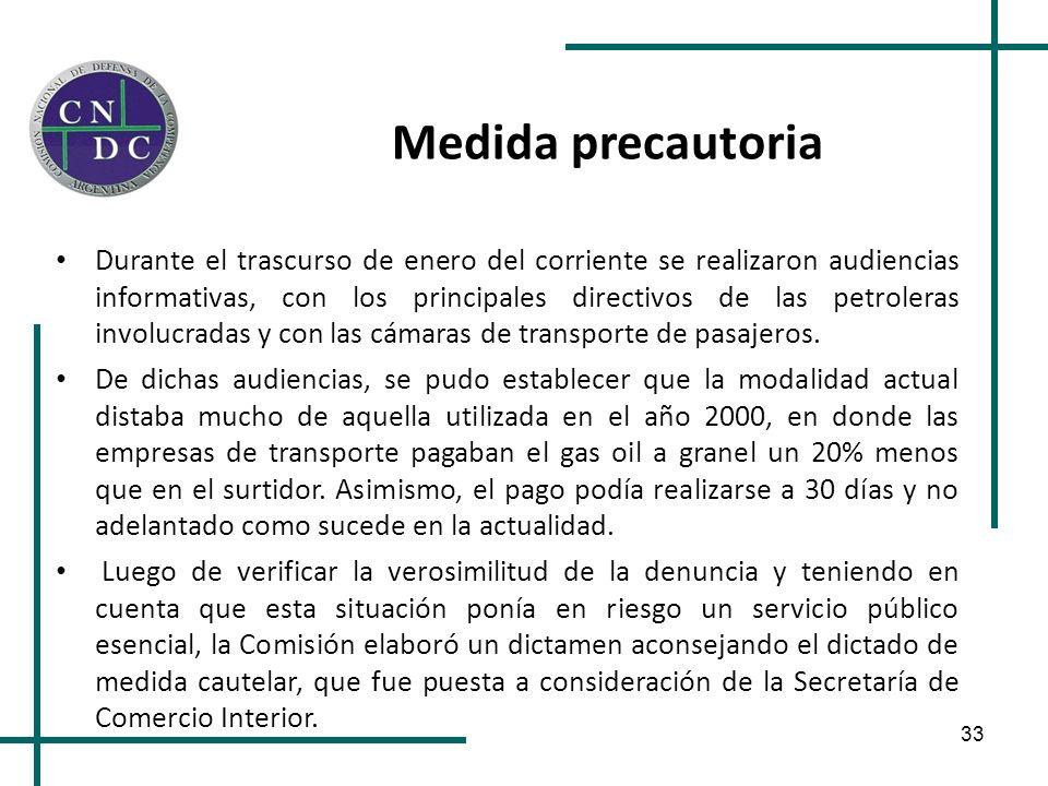 33 Medida precautoria Durante el trascurso de enero del corriente se realizaron audiencias informativas, con los principales directivos de las petrole