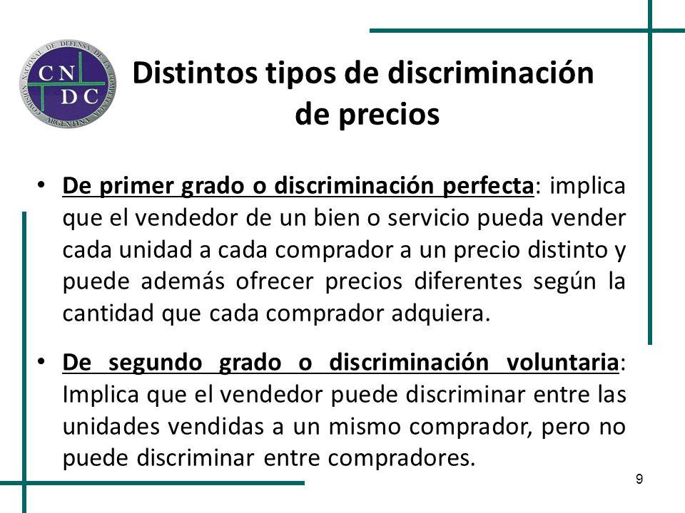 9 Distintos tipos de discriminación de precios De primer grado o discriminación perfecta: implica que el vendedor de un bien o servicio pueda vender c